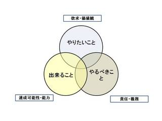 三つの輪.jpg